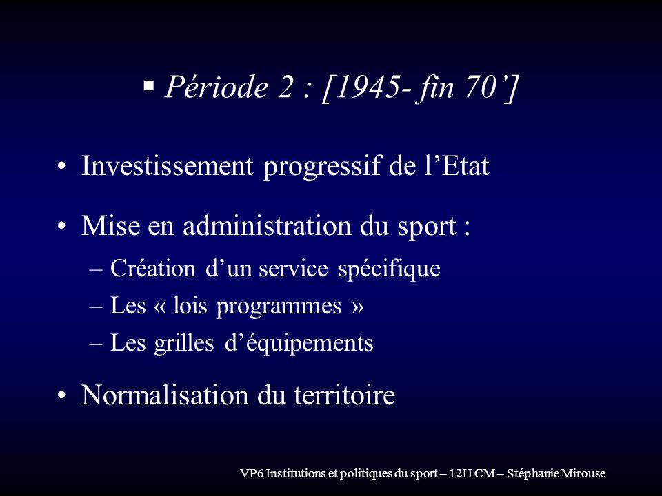 Période 2 : [1945- fin 70'] Investissement progressif de l'Etat